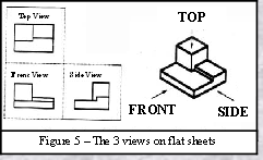 help with design and technology homework